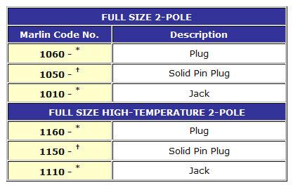 standard-2-pole-chart-1.jpg